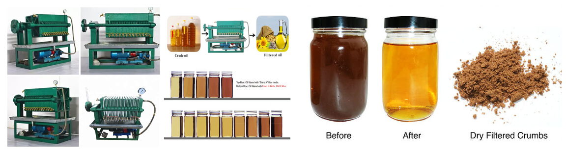 Introduction of Edible Oil Filter