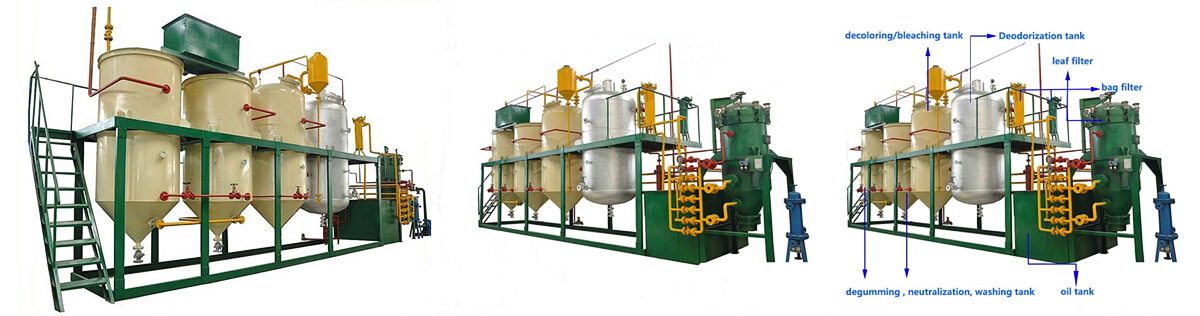 Oil Refinery Machine Introduction