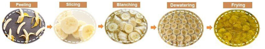 main banana chips production steps